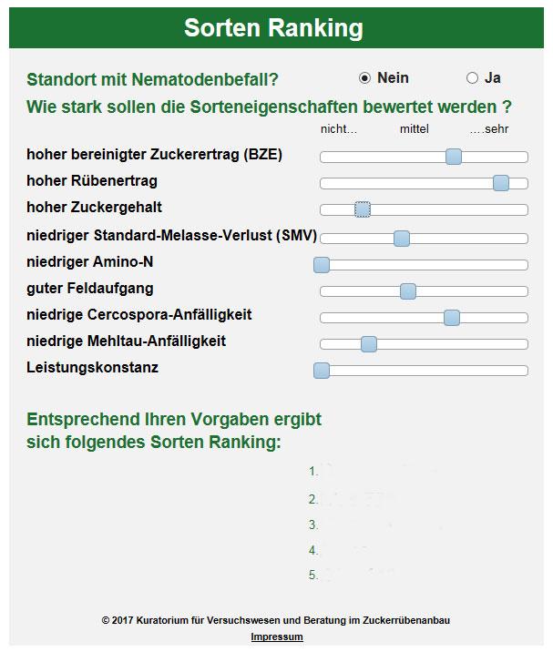 Abb_Sorten-Ranking